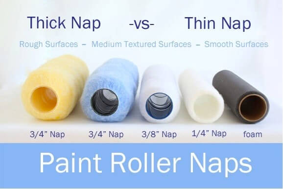 Finding the Best Paint Roller for Smooth Finish in 2021